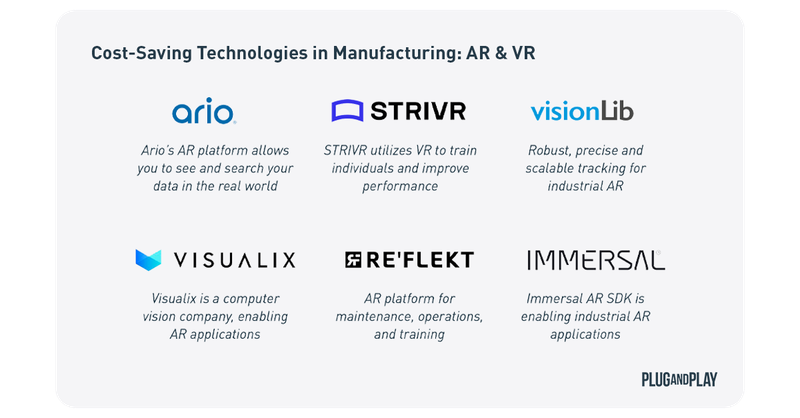 COVID-19 and the Race in Startup Technology - ar vr