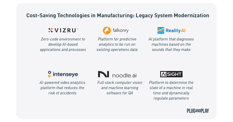Cost-Saving Technologies in Manufacturing: Legacy System Modernization