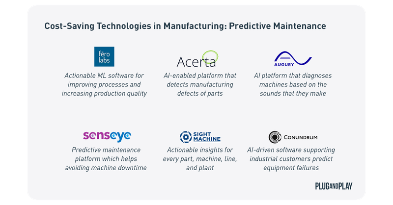 Cost-Saving Technologies in Manufacturing: Predictive Maintenance