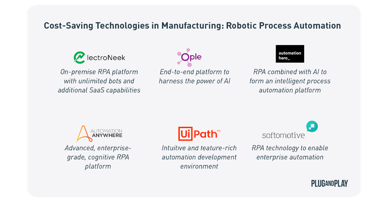 Cost-Saving Technologies in Manufacturing: Robotic Process Automation