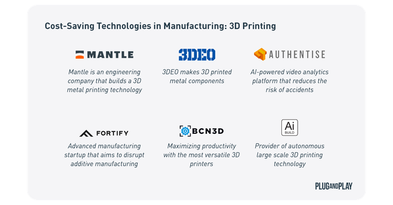 Cost-Saving Technologies in Manufacturing - 3D Printing