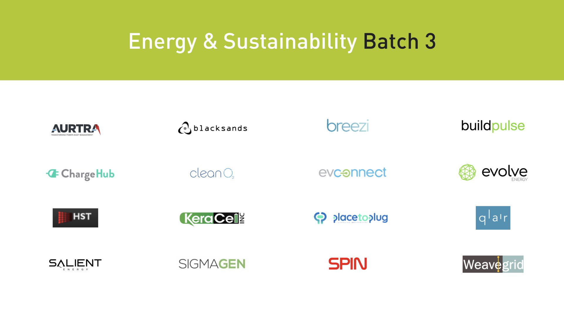 plug and play energy & sustainability startups