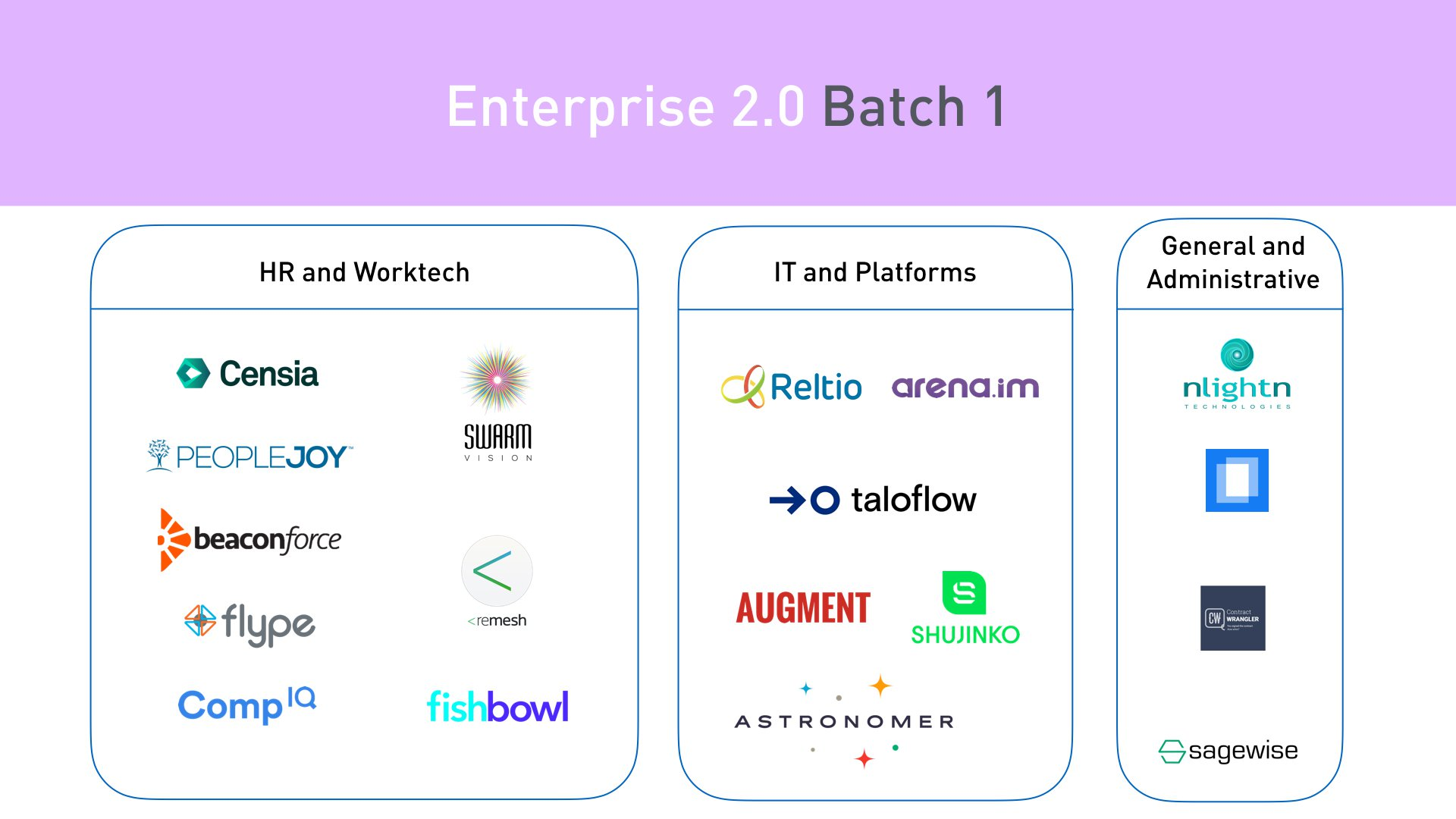 Plug and Play Enterprise 2.0 startups