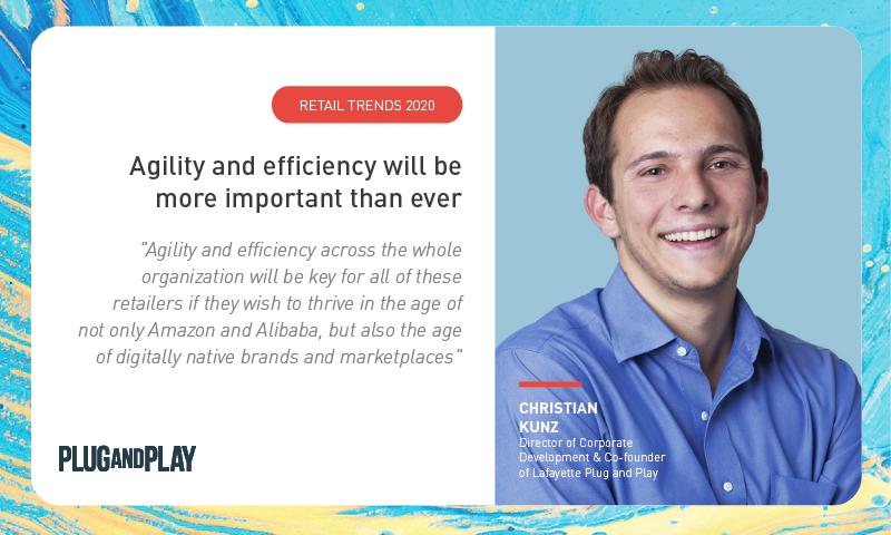 Future of Retail - Christian Kunz