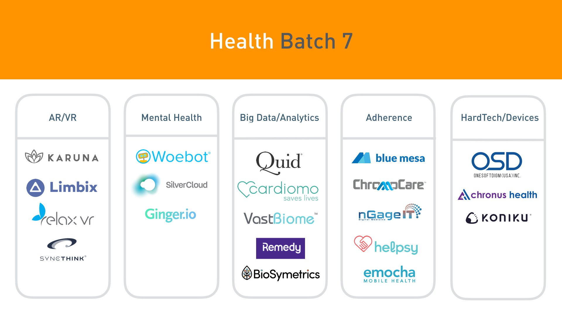 Plug and Play Health startups