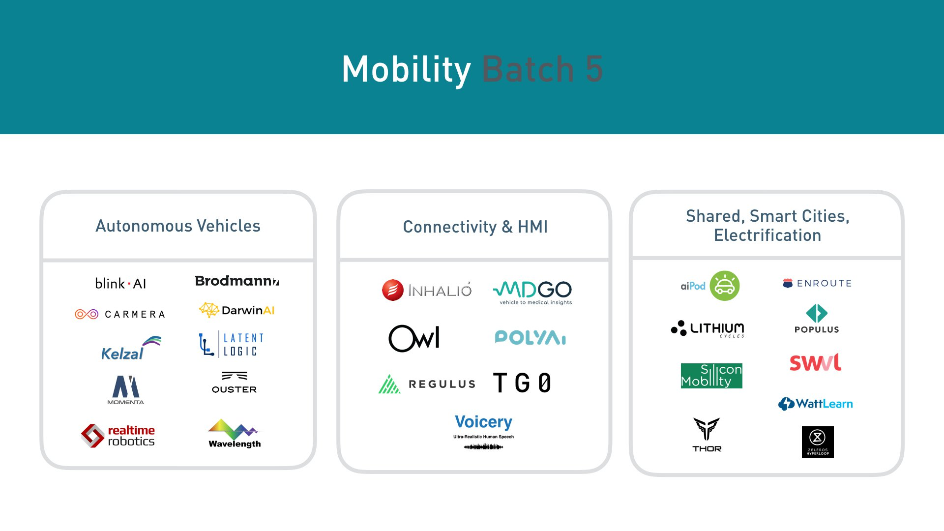 Plug and Play Mobility Startups