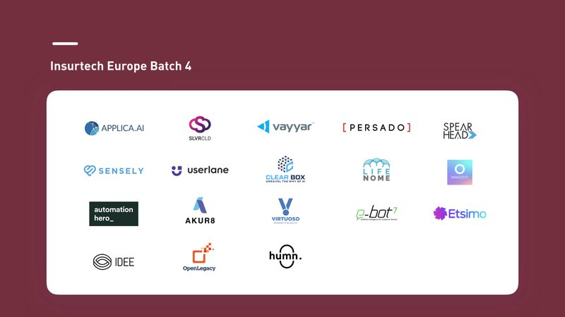Insurtech Europe Batch 4
