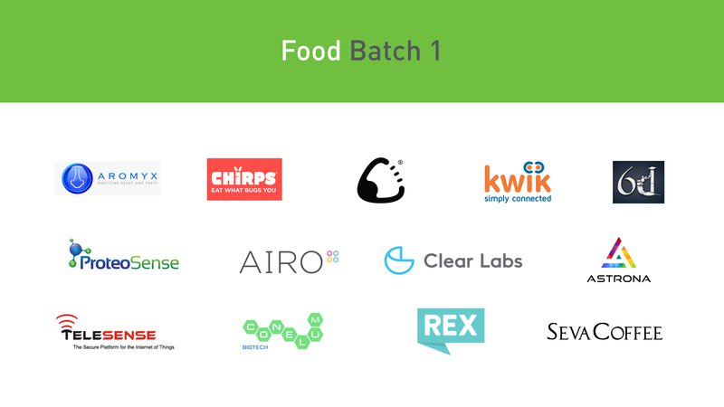 Food Batch 1 Startups