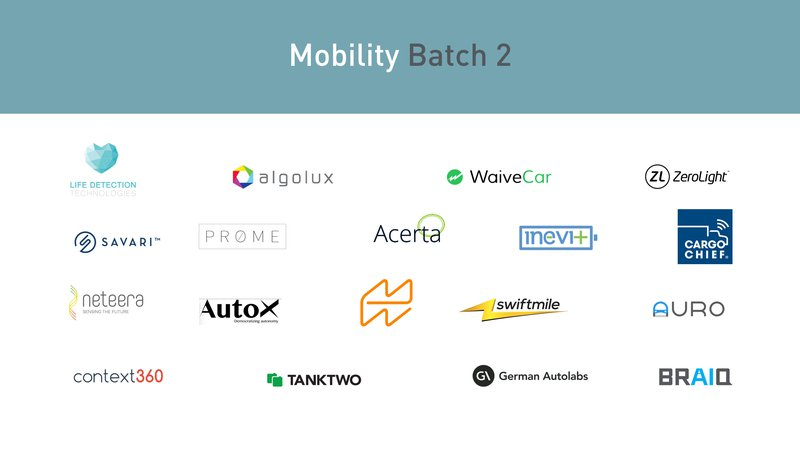 Mobility Batch 2 Startups