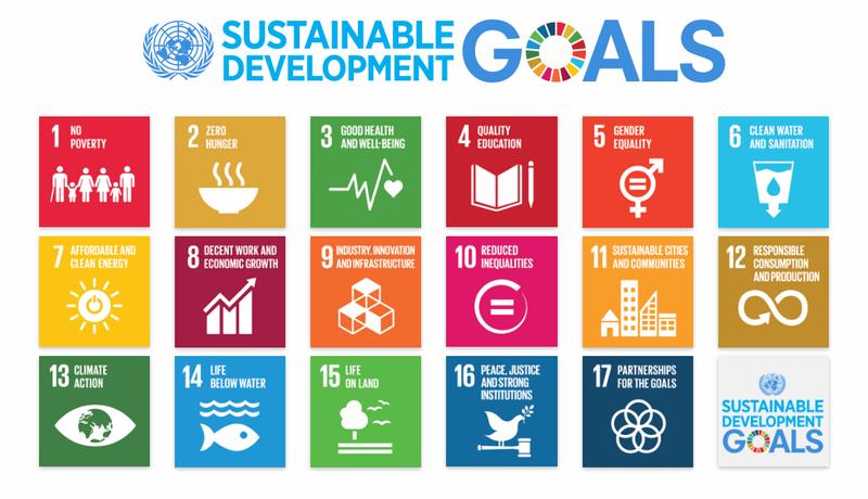 SDGs-Sustanable-Development-Goals-min.png