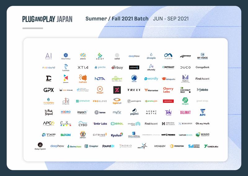 Japan Summer/Fall 2021 Startup Batch Image