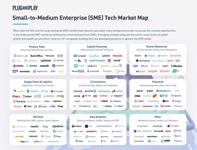 The Rise of SME Tech table 4