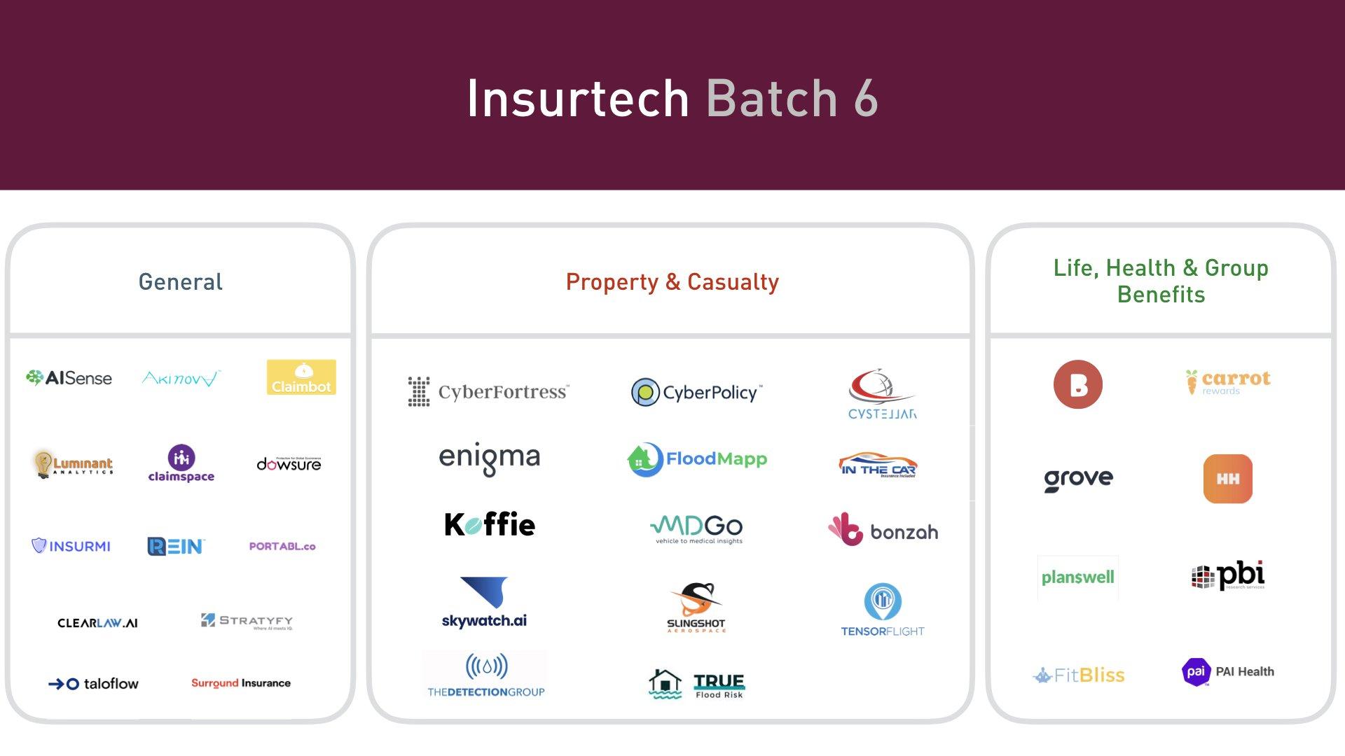 Plug and Play Insurtech startups
