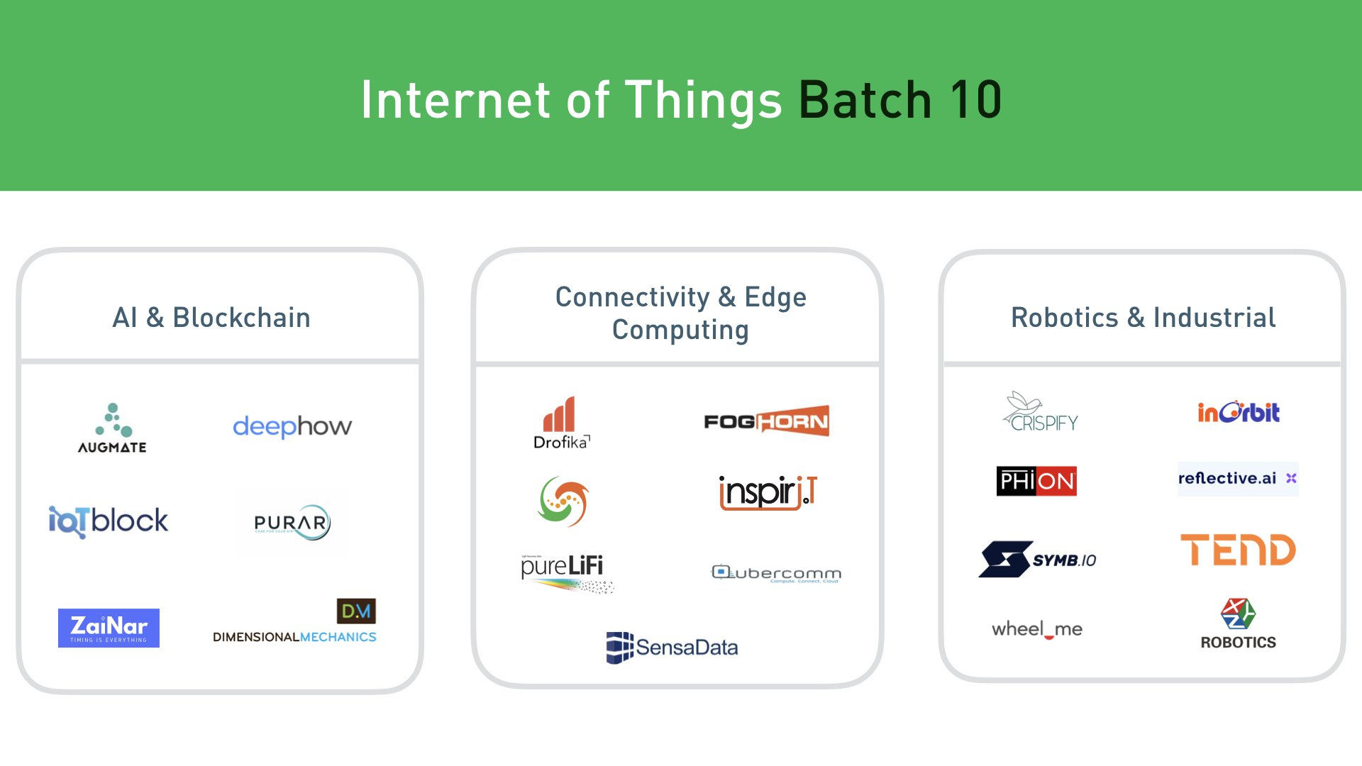 Plug and Play Internet of Things startups