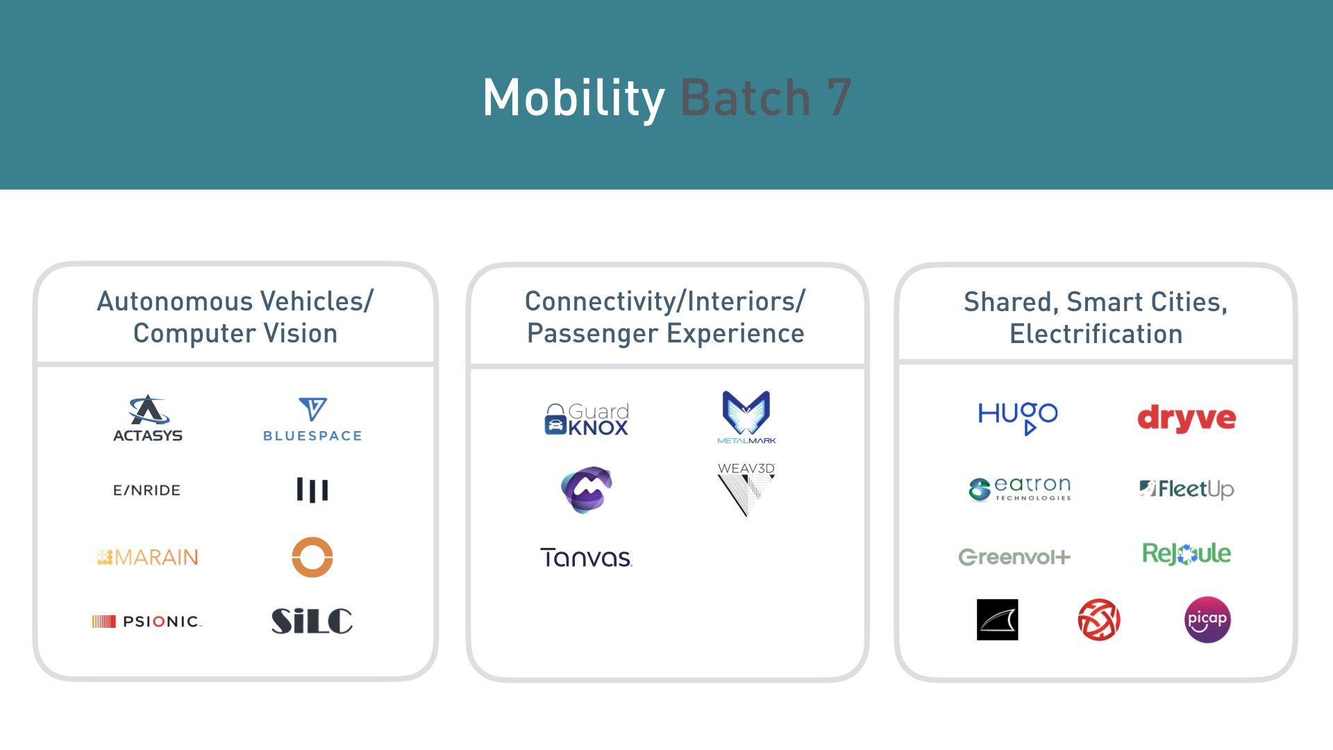 Plug and Play Mobility Startups