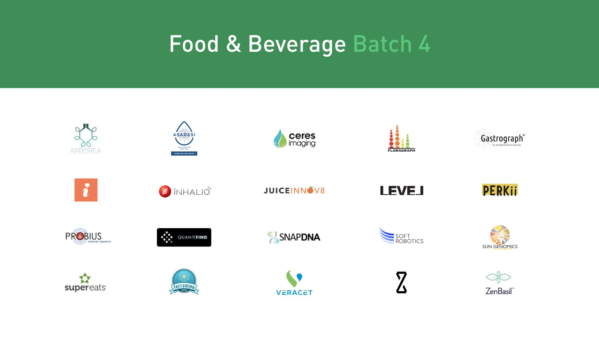 Plug and Play Food & Beverage startups