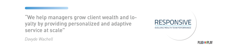 Wealth Management Startups - Responsive