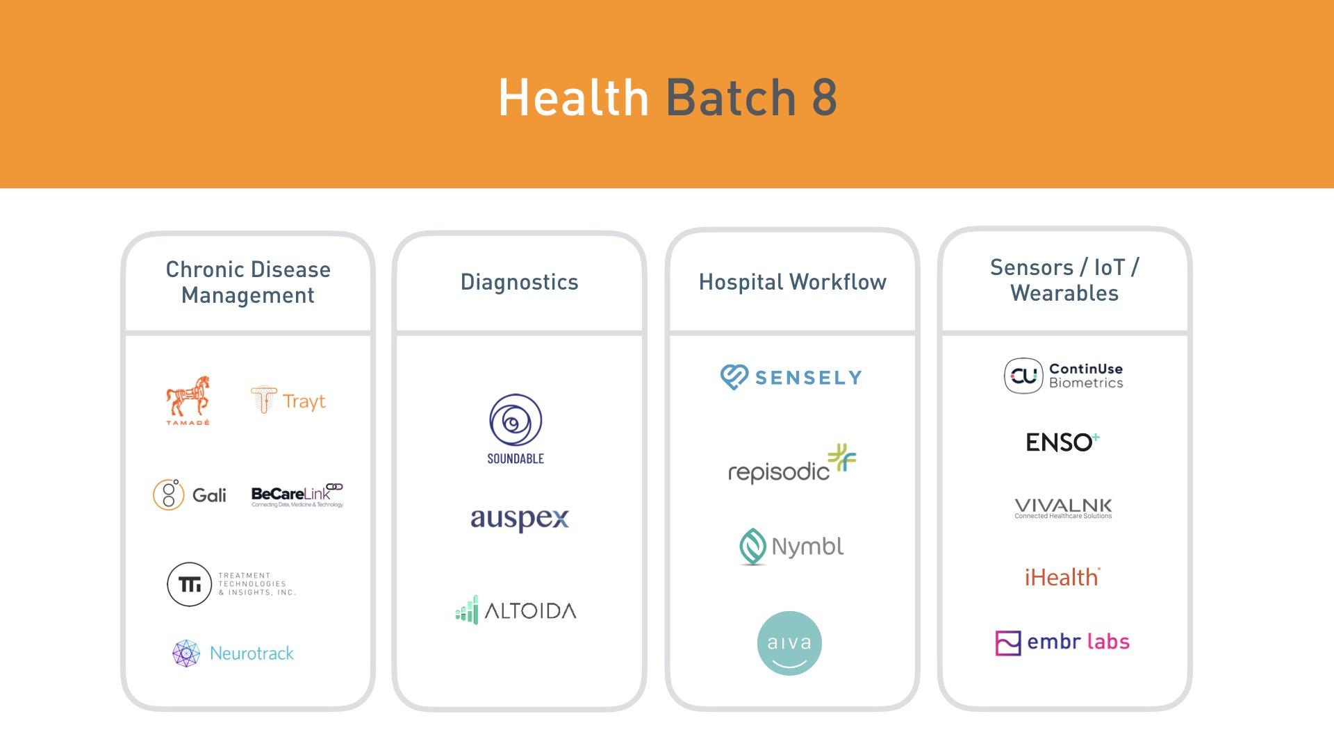 Plug and Play Health startups