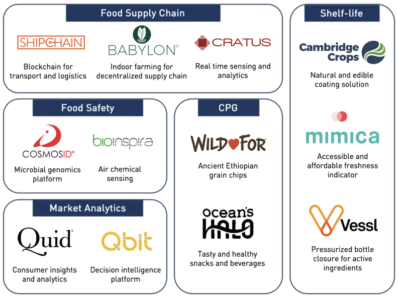 how consumers are changing the food industry 2