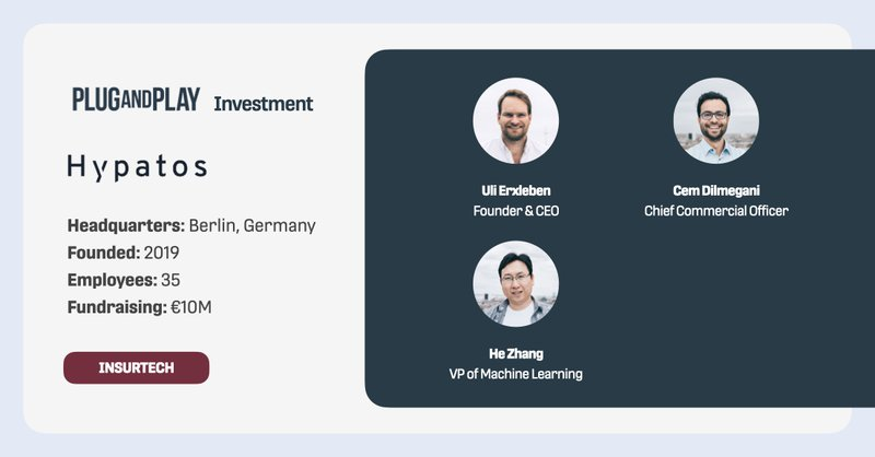 New investment Hypatos Startup Profile 2