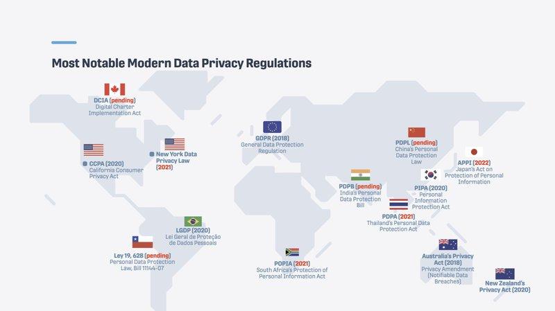 regtech-startups-data-privacy-regulations-map.jpg