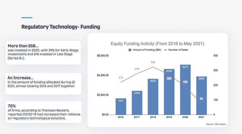 regtech-startups-graph.jpg