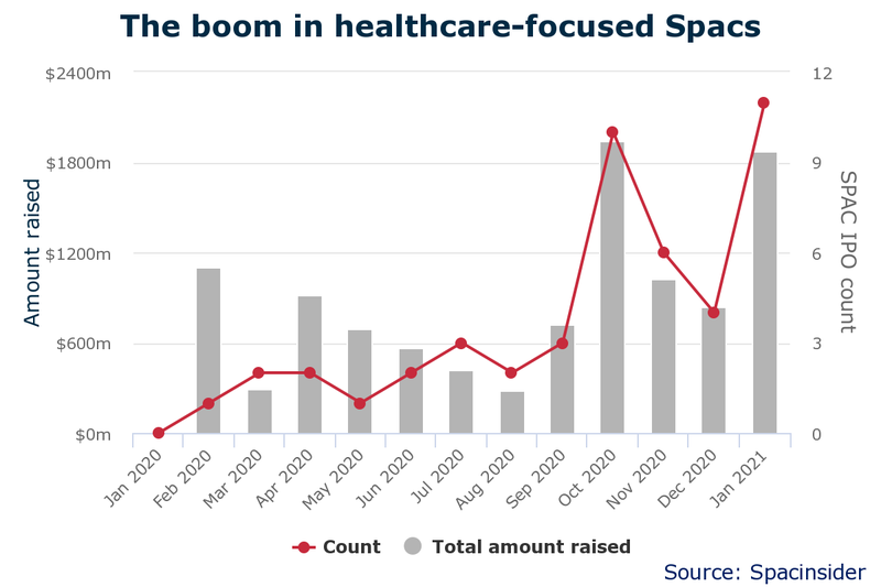spacs-healthcare-2.png