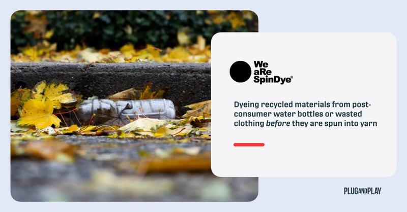 sustainable-dyeing-startups-spindye.001.jpeg