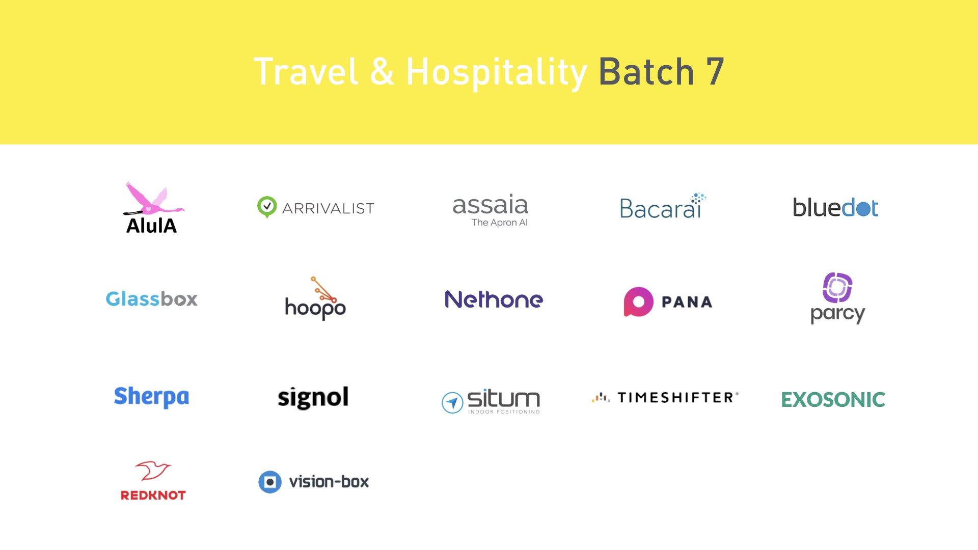 Plug and Play Travel & Hospitality Startups